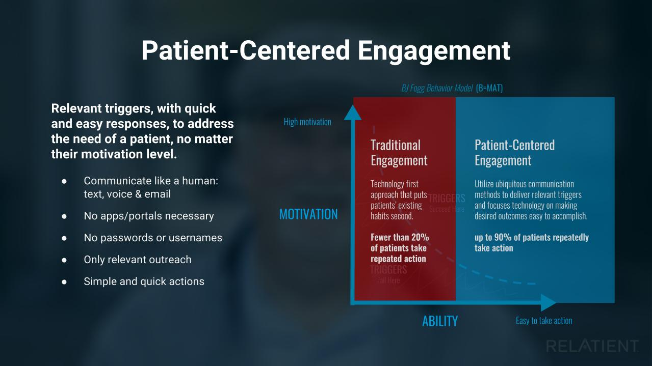 Patient-Centered Engagement v2.jpg